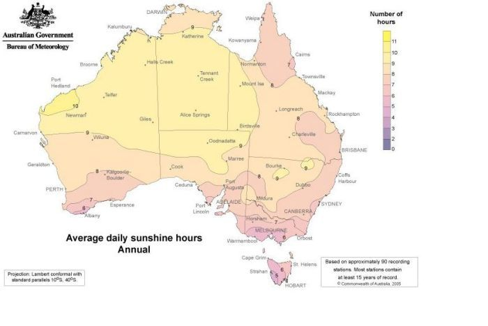 Average daily sunshine hours